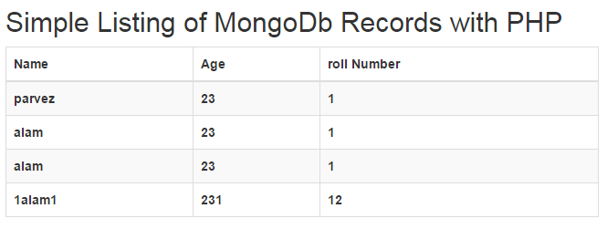 Mongodb Part 3 Simple Todo List With Php And Mongodb Phpflow
