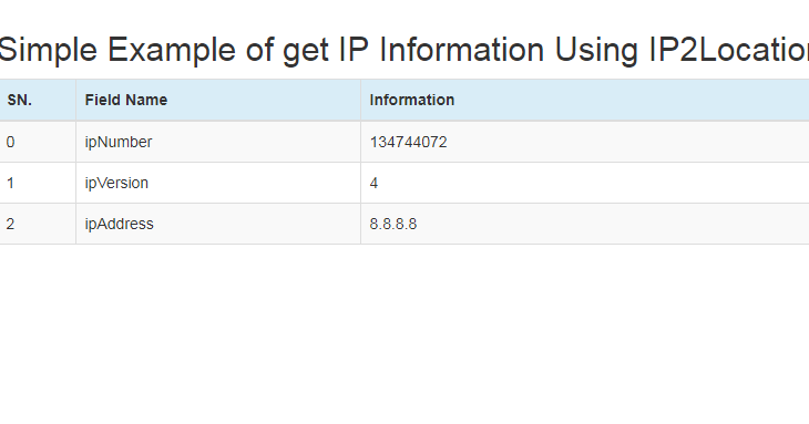 ip2location_php